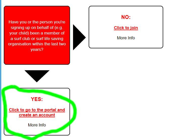 Merewether Membership step 1